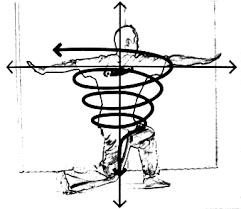 Aunkai twisting